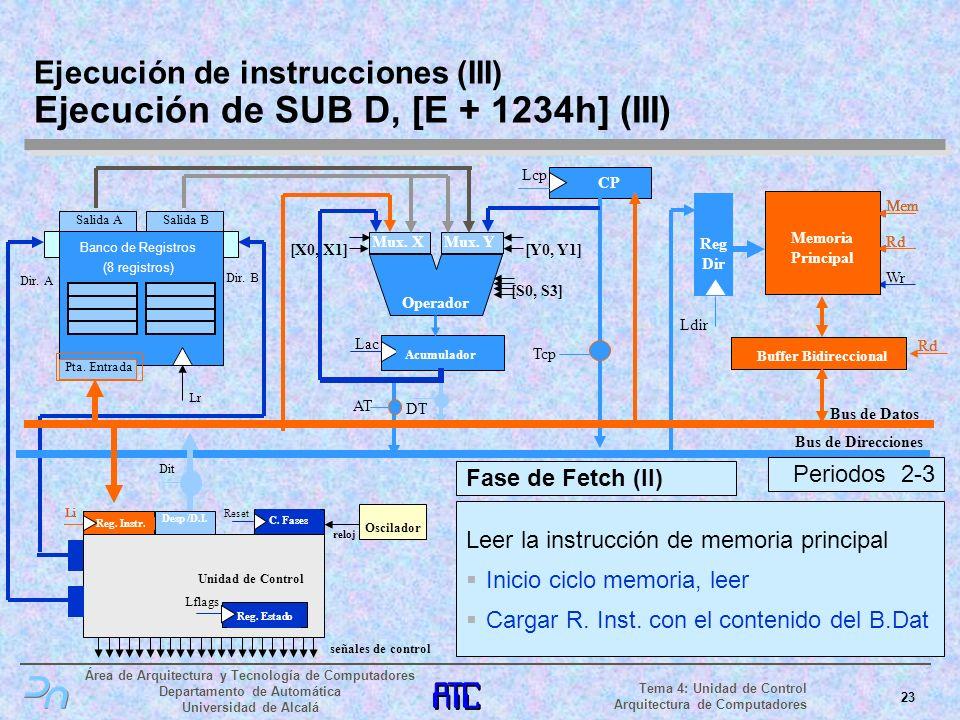 Ejecución de instrucciones (III) Ejecución de SUB D, [E + 1234h] (III)